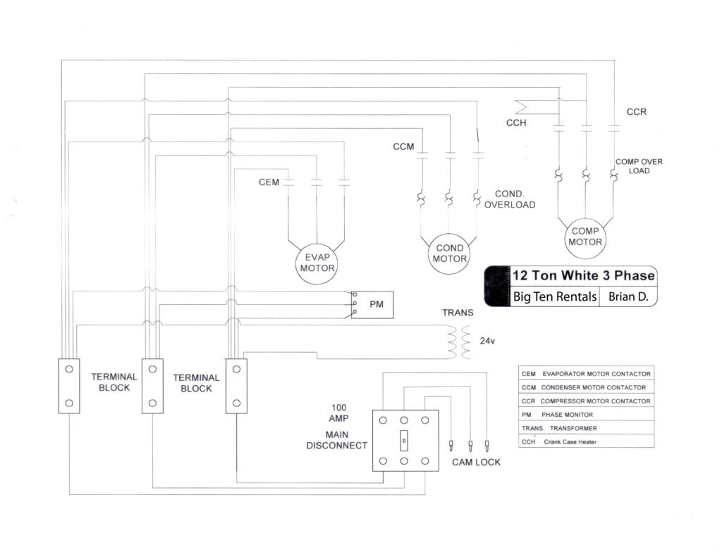 Event Emergency Mobile 12 Ton A C Unit Rental In Iowa Il Mo Wi Outside Condenser Wiring Diagram Air Conditioning