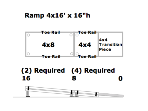 "Custom access ramp design. Example of 4' x 16' x 16"" high."