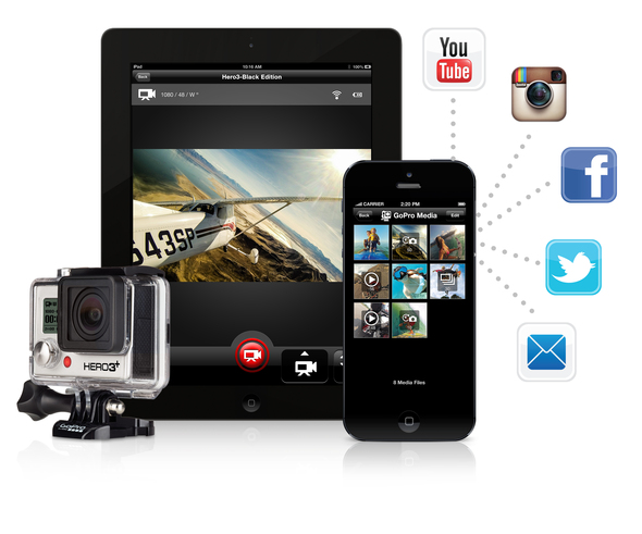 Download the GoPro to control and share with others in real time.