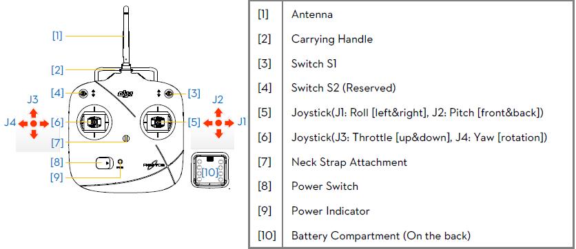 naza v2 wiring diagram naza flight controller wire