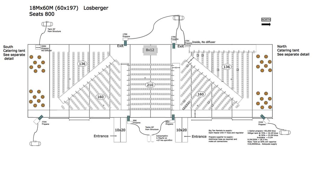temp topper- Losberger 60x197 Marshalltown Temporary onsite